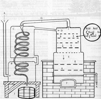 Armagnac4 for Alcool maison fabrication